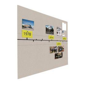 Tableau d'affichage (liège) - Mural - Chronologie - 90x120 cm
